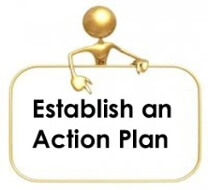 Establishing Action Plans: Important for Both Solid & Under-Performers